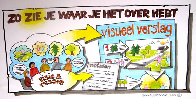 slide-visueel-verslag
