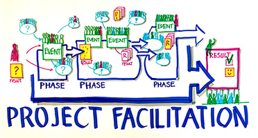 Do you need a project manager or a project facilitator?